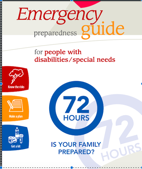 Emergency Guide Cover Phots