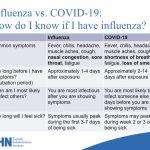 Preparing for the 2020 Flu Season_Final (1).006